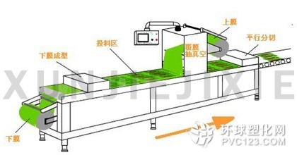 酱菜包装机结构示意图