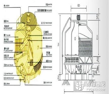 冷却水塔生产厂家图解冷却水塔工作原理