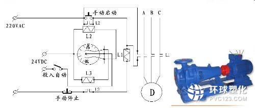 流体介质的压力,仪表经与相应的电气器件配套使用
