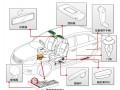 汽车车体部件专用塑胶原料