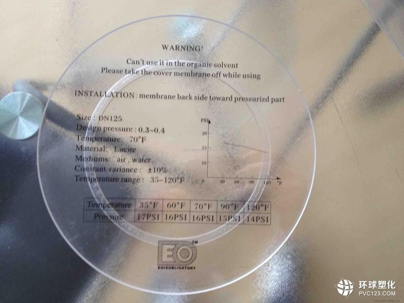 浅析反渗透爆防爆膜的作用及其工作原理   在反渗透水处理领域,背压指的是产品水侧的压力大于给水侧的压力的情况。膜口袋的三面是用黏结剂粘接在一起的,如果产品水侧的压力大于给水侧的压力,那么这些粘接线就会破裂而导致膜元件脱盐率的丧失或者明显降低,因此从安全的角度考虑,反渗透系统不能够存在背压。   反渗透爆防爆膜的作用是在产水侧装设防爆膜主要是为了防止产生背压,导致反渗透膜的损坏。