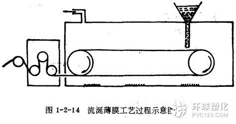 流涎 树脂泵 压力 变频器 自动控制电路