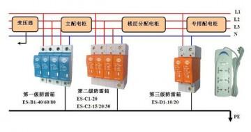 龙山区TIU2-65-320-1P防雷保护器