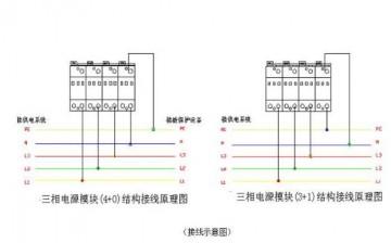 彭州LDY-40B+C/3P+NPE-275电源防雷保护器互动百科